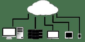 sécurité des infrastructures virtuelles du Cloud